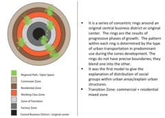 concentric zone pattern