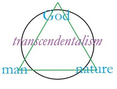 The intellectual movement known as 'Transcendentalism' emphasized the idea that true reality is