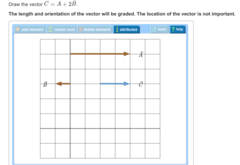 Draw the vector C? =A? +2B?